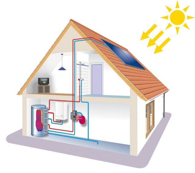 Solar Hot Water Diagram